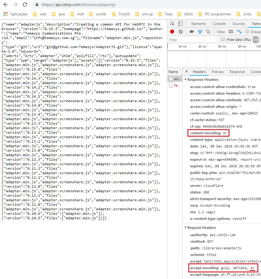 ESP32 HTTP/2: Decompressing Brotli encoded content